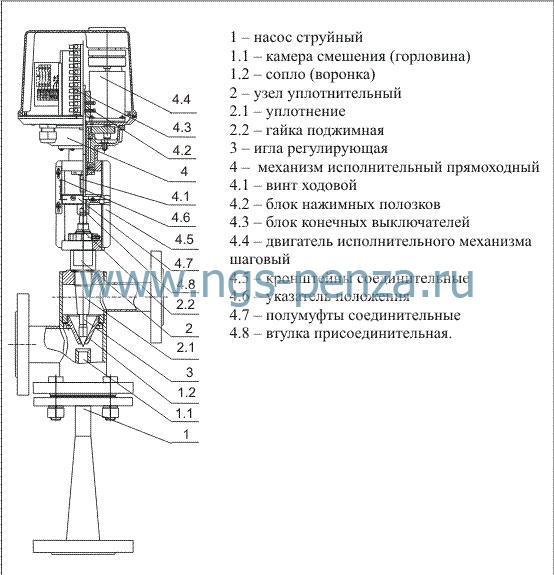 """"""",""""www.teploizmerenie.ru"""