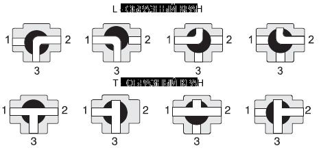 Image result for краны трехходовые