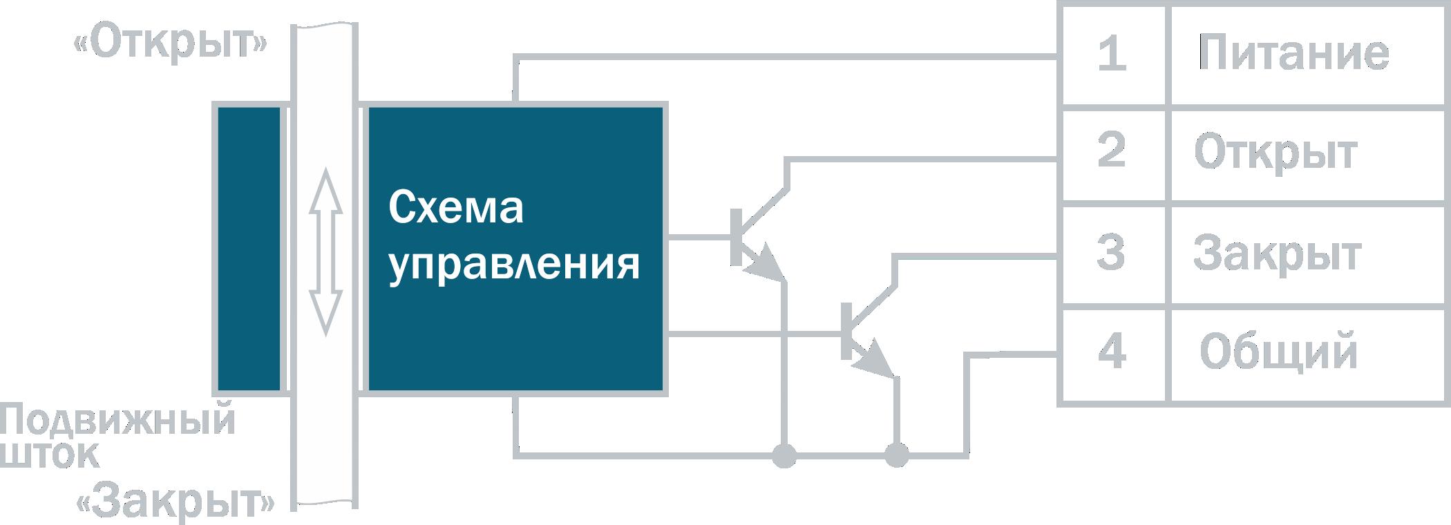 датчик положения обозначение на схеме