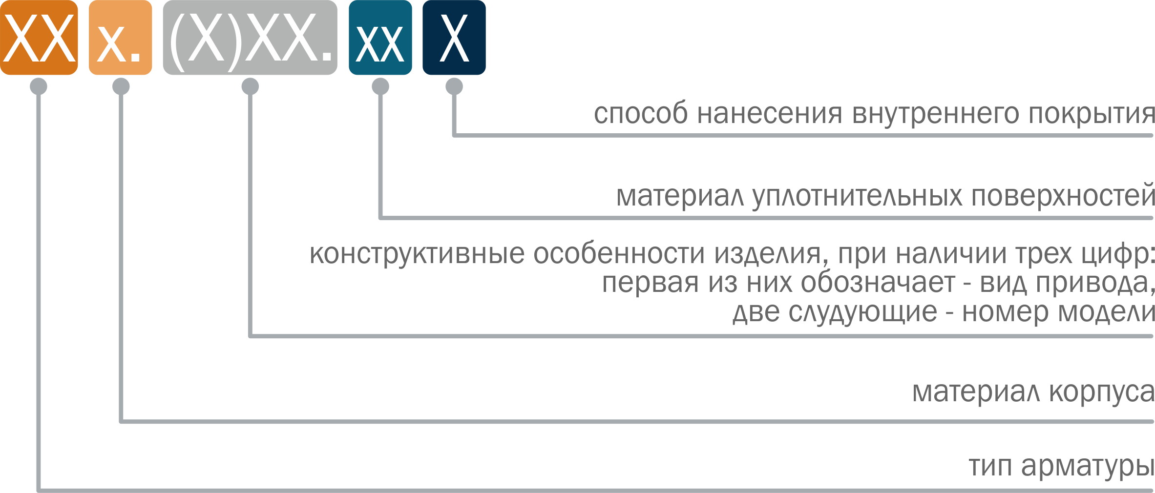 клапан кгэз-65 инструкция